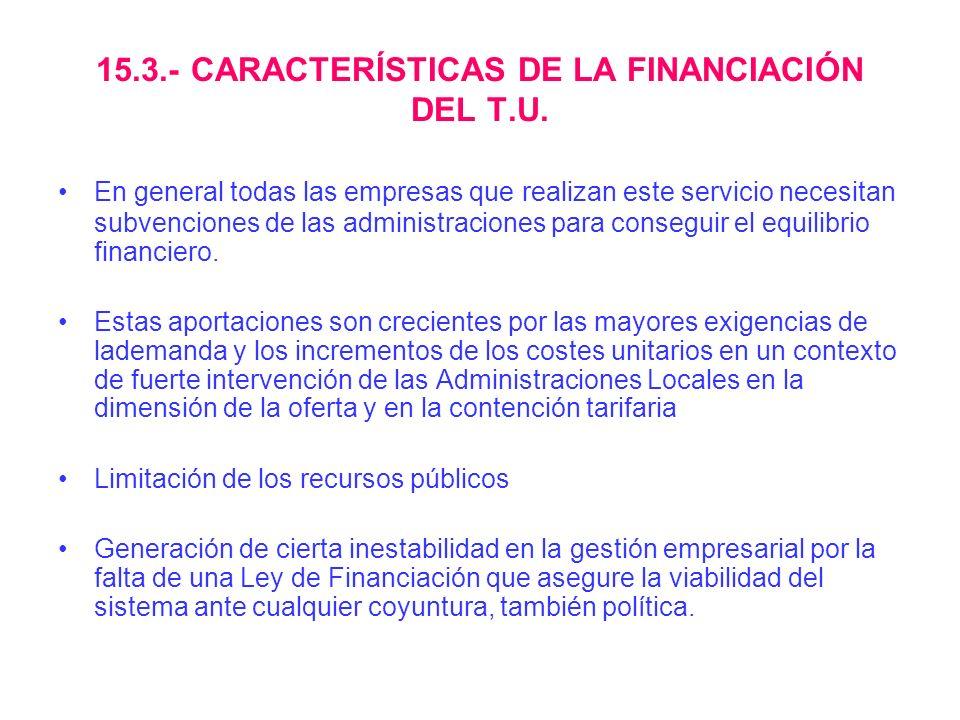 15.3.- CARACTERÍSTICAS DE LA FINANCIACIÓN DEL T.U.