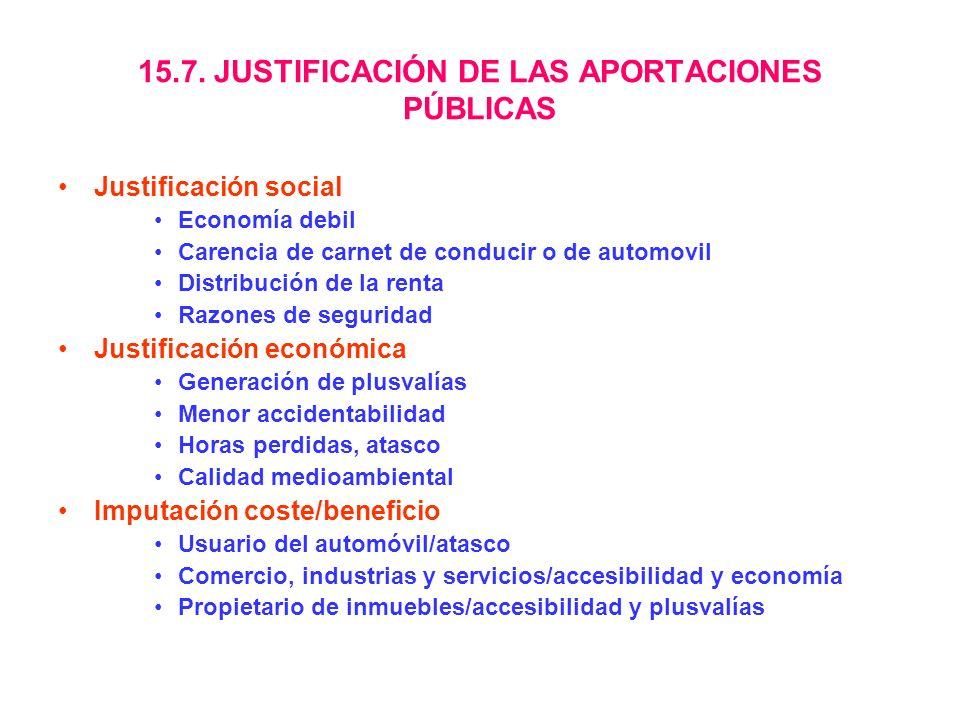 15.7. JUSTIFICACIÓN DE LAS APORTACIONES PÚBLICAS