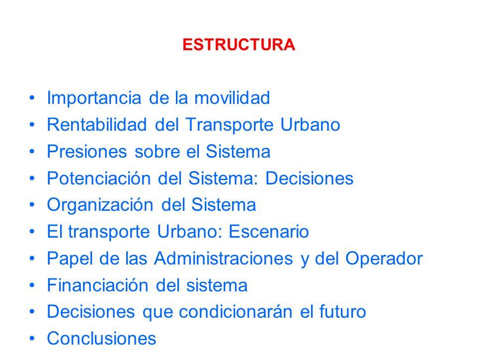 Importancia de la movilidad Rentabilidad del Transporte Urbano