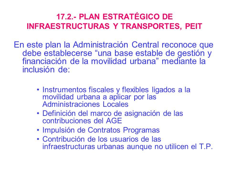 17.2.- PLAN ESTRATÉGICO DE INFRAESTRUCTURAS Y TRANSPORTES, PEIT