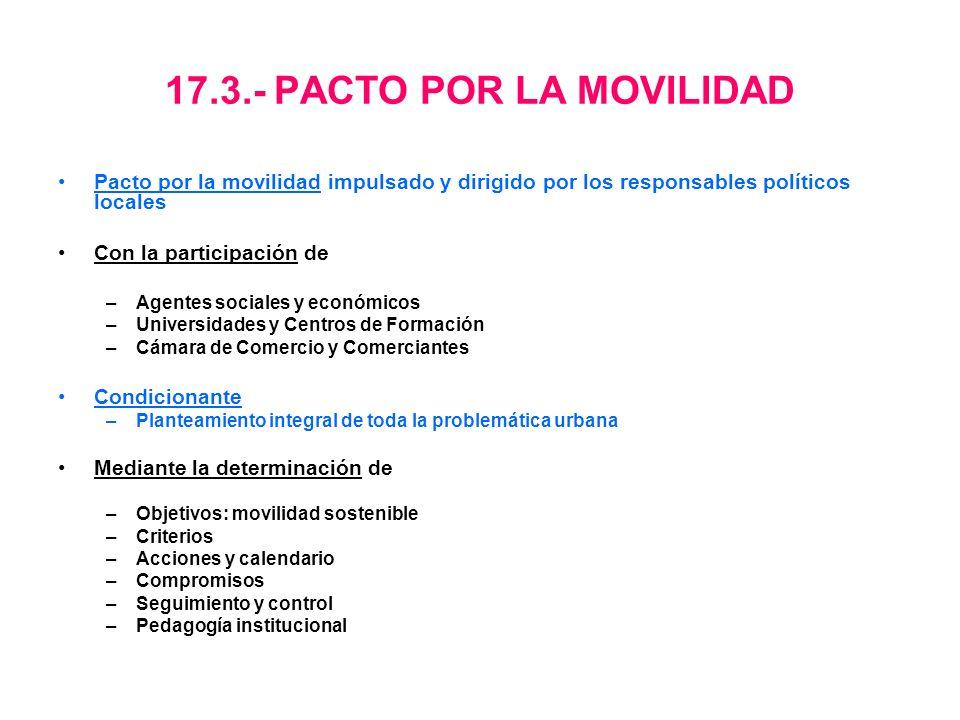 17.3.- PACTO POR LA MOVILIDAD