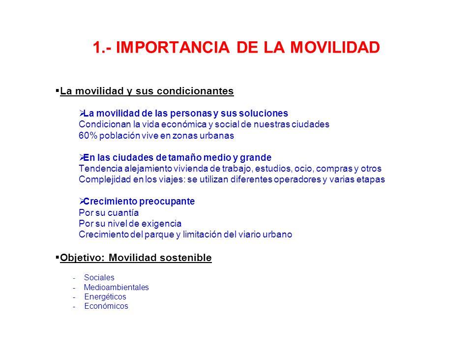 1.- IMPORTANCIA DE LA MOVILIDAD