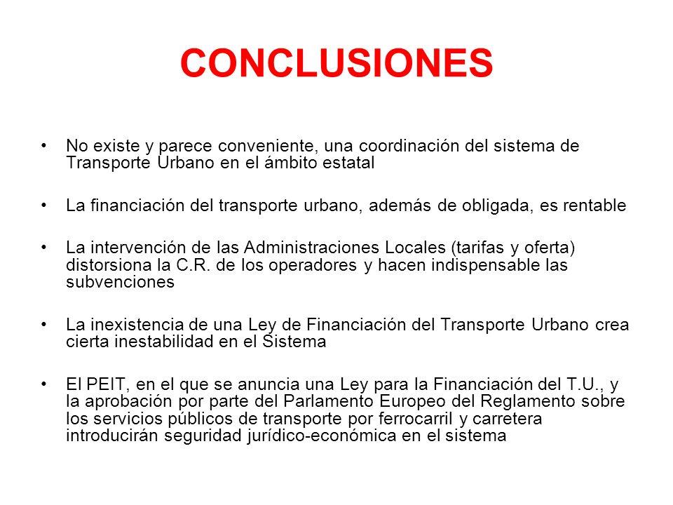 CONCLUSIONES No existe y parece conveniente, una coordinación del sistema de Transporte Urbano en el ámbito estatal.