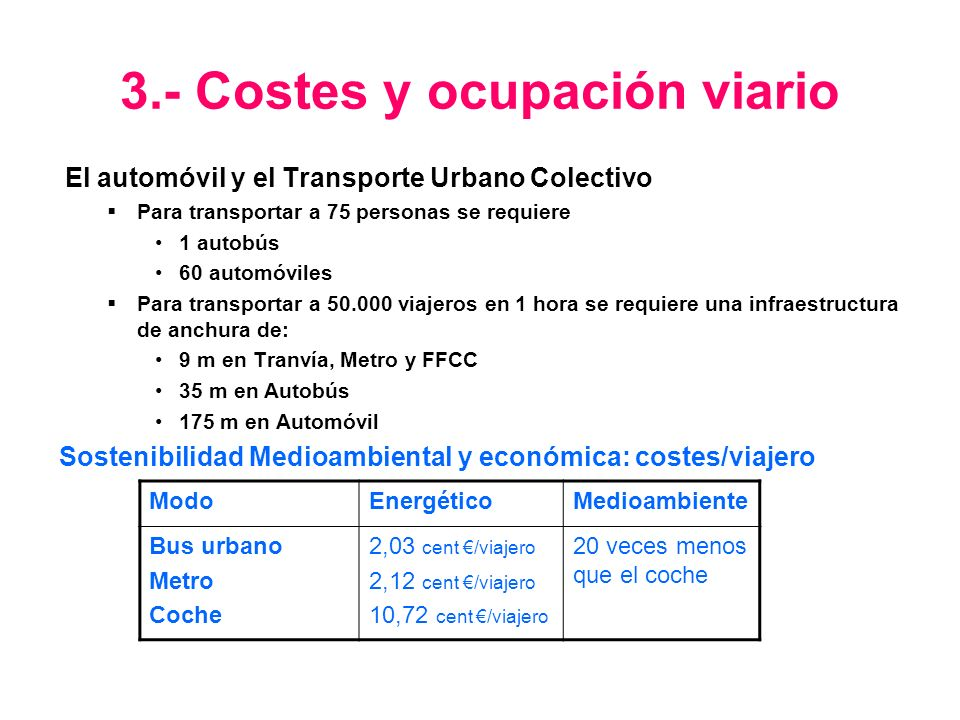 3.- Costes y ocupación viario