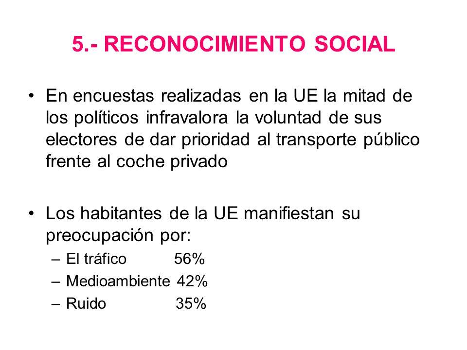 5.- RECONOCIMIENTO SOCIAL