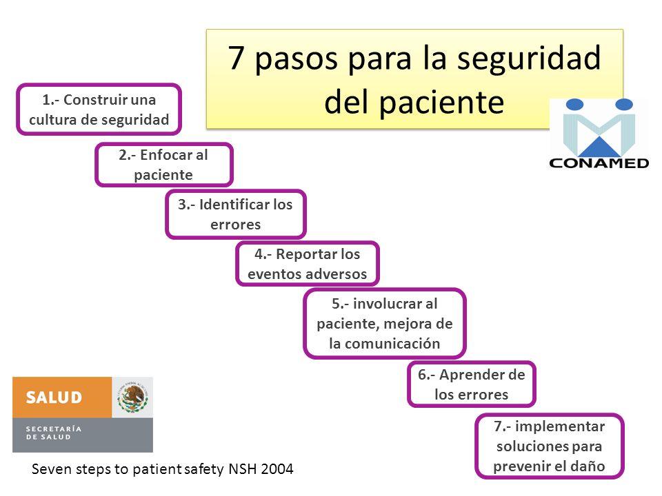 7 pasos para la seguridad del paciente