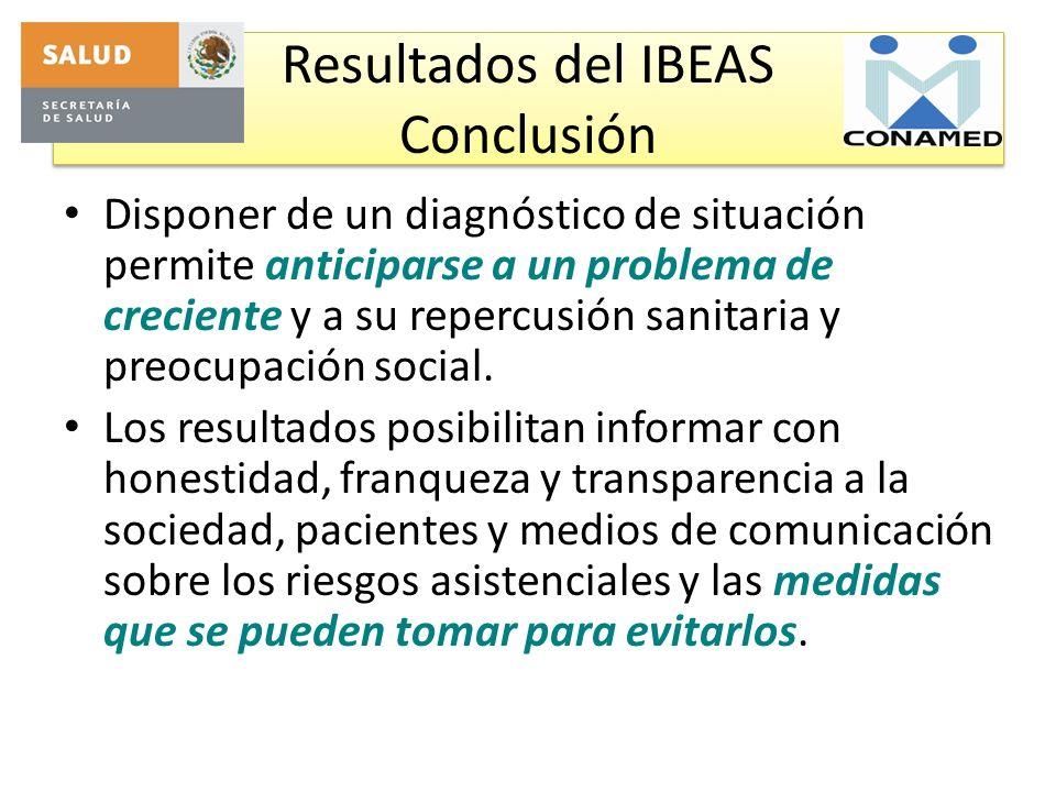 Resultados del IBEAS Conclusión