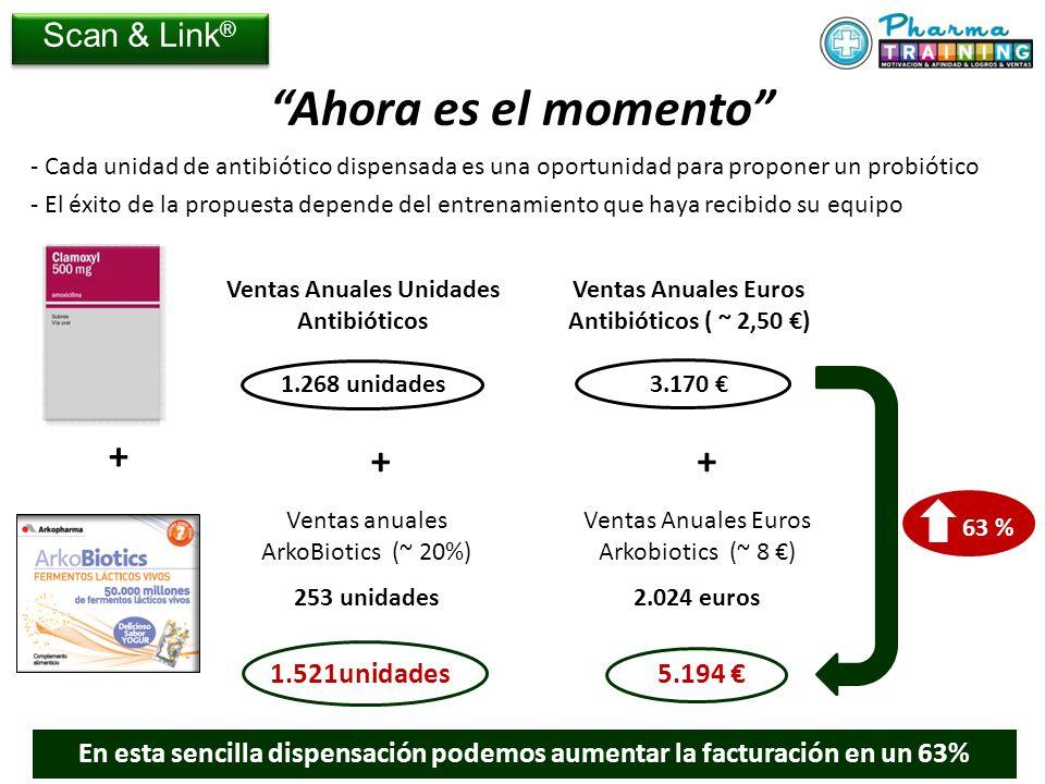 Ahora es el momento + + + Scan & Link® 1.521unidades 5.194 €