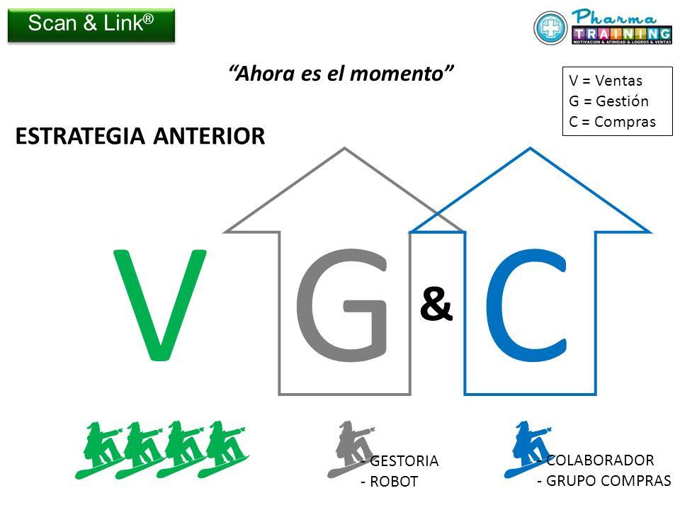 V G C € € € € € € & ESTRATEGIA ANTERIOR Ahora es el momento