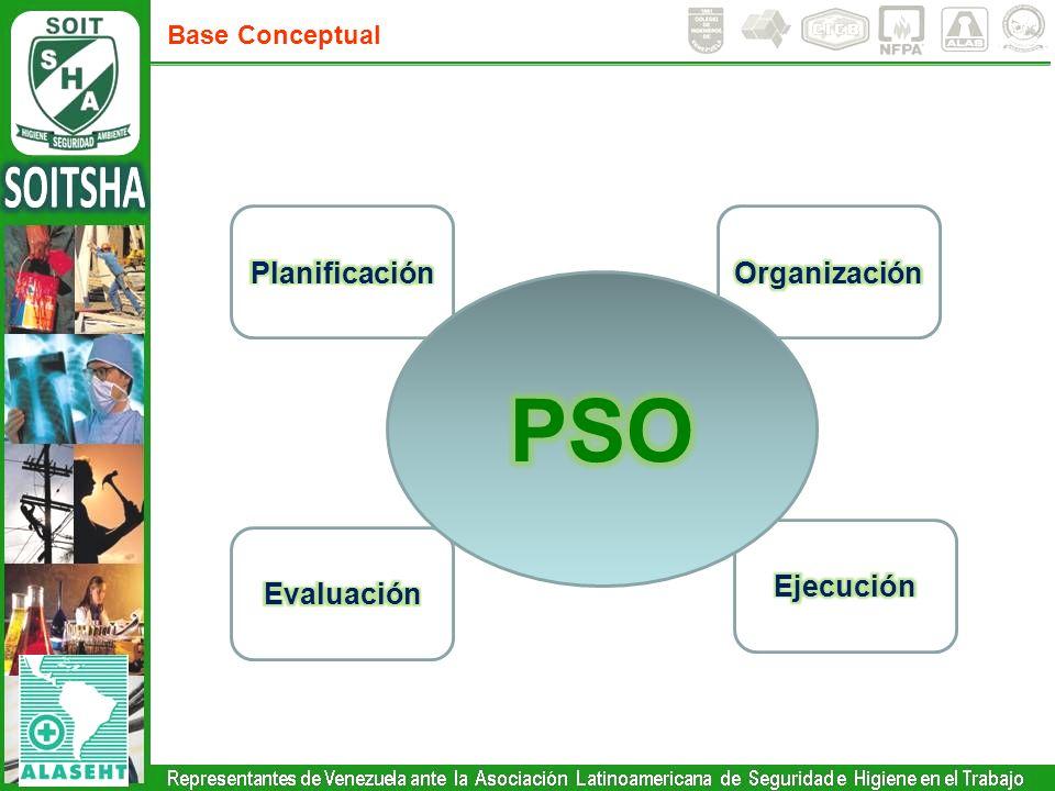 Base Conceptual Planificación Organización PSO Ejecución Evaluación