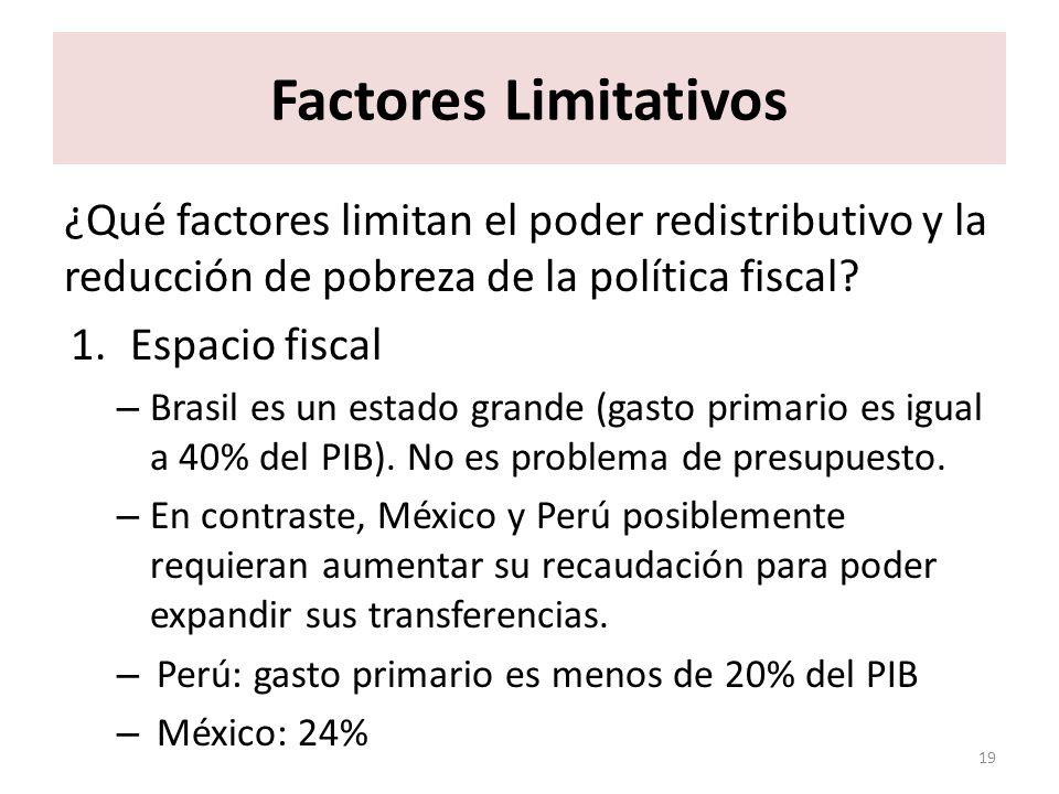Factores Limitativos ¿Qué factores limitan el poder redistributivo y la reducción de pobreza de la política fiscal