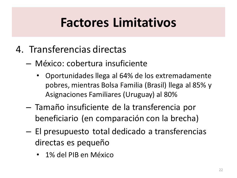 Factores Limitativos Transferencias directas