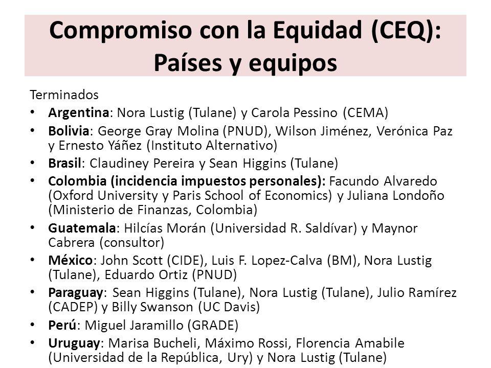 Compromiso con la Equidad (CEQ): Países y equipos