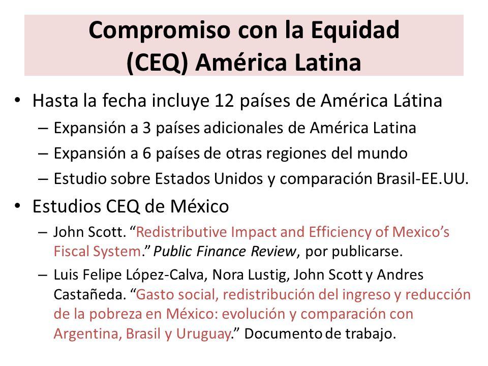 Compromiso con la Equidad (CEQ) América Latina
