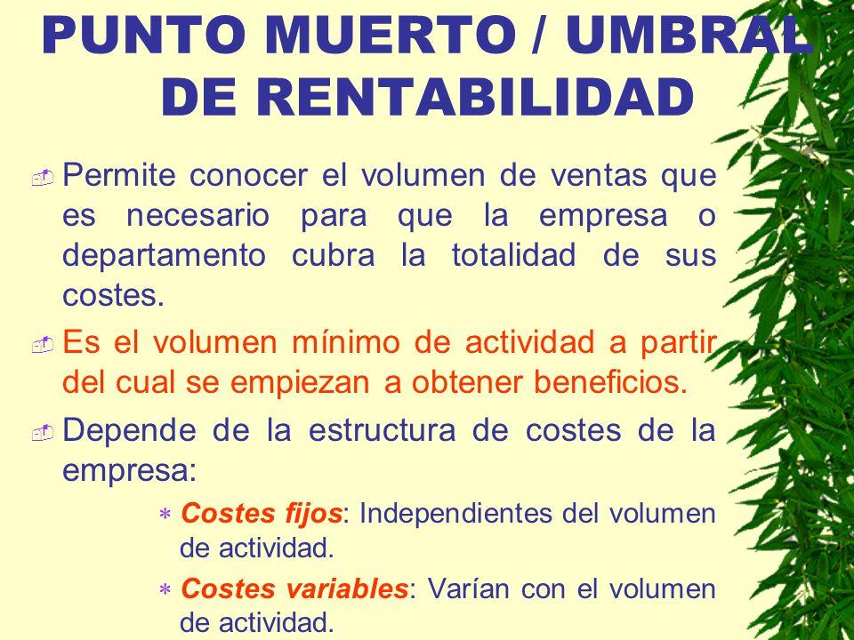 PUNTO MUERTO / UMBRAL DE RENTABILIDAD