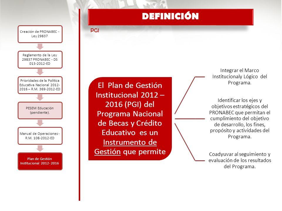 PGI DEFINICIÓN. Creación de PRONABEC -Ley 29837. Reglamento de la Ley 29837 PRONABEC - DS 013-2012-ED.