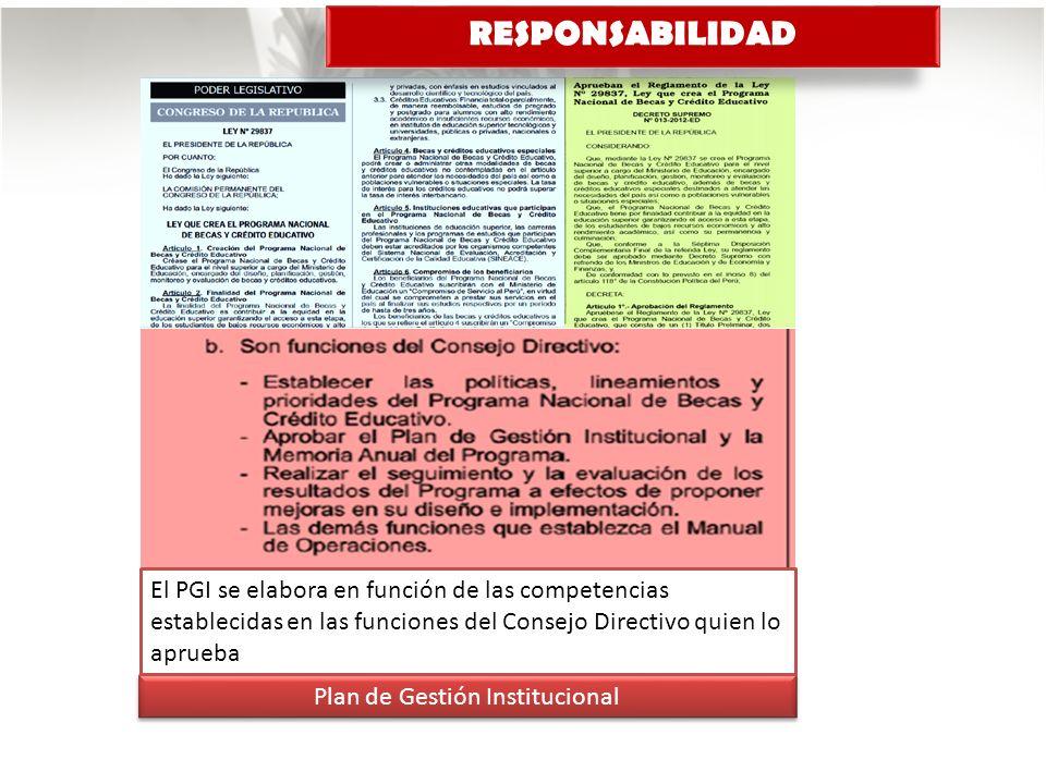 Plan de Gestión Institucional