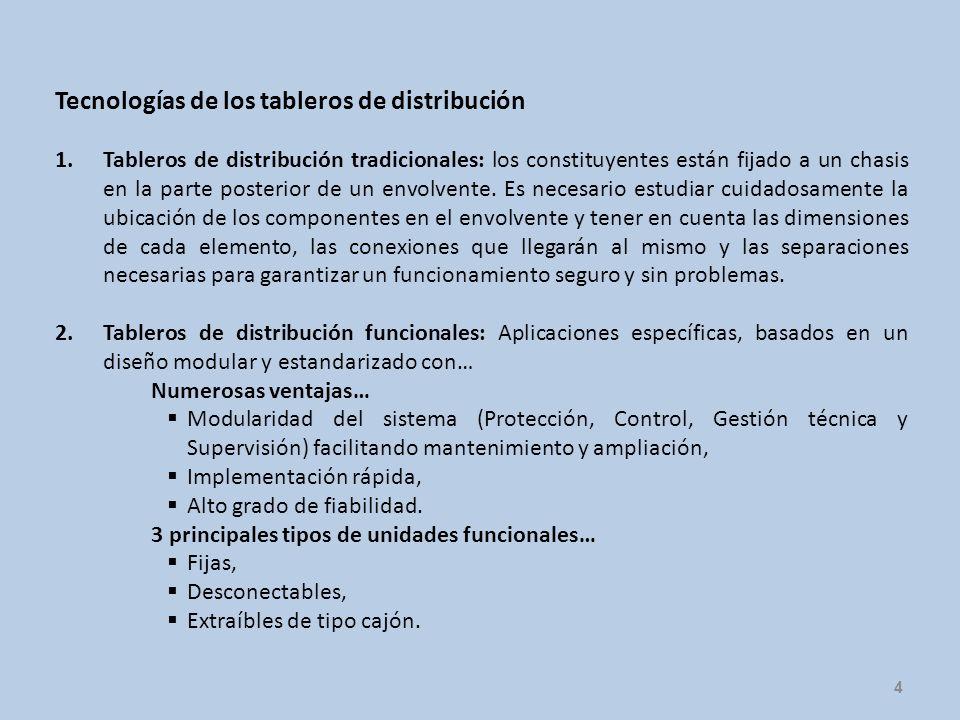 Tecnologías de los tableros de distribución