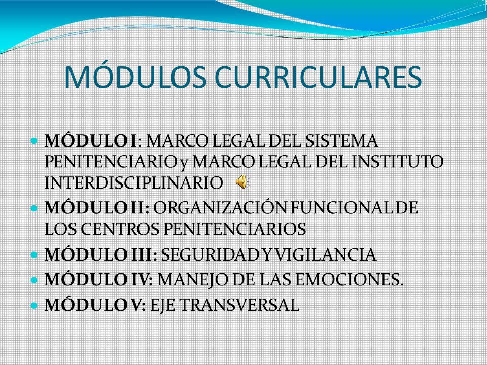 MÓDULOS CURRICULARES MÓDULO I: MARCO LEGAL DEL SISTEMA