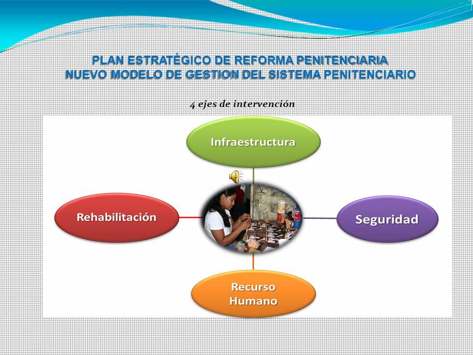 NUEVO MODELO DE GESTION DEL SISTEMA PENITENCIARIO
