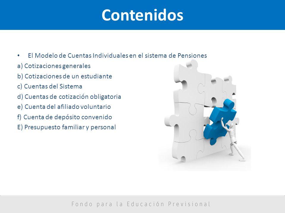 Contenidos El Modelo de Cuentas Individuales en el sistema de Pensiones. a) Cotizaciones generales.