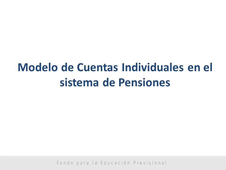 Modelo de Cuentas Individuales en el sistema de Pensiones