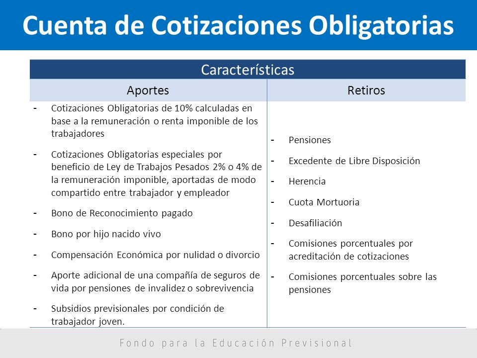 Cuenta de Cotizaciones Obligatorias