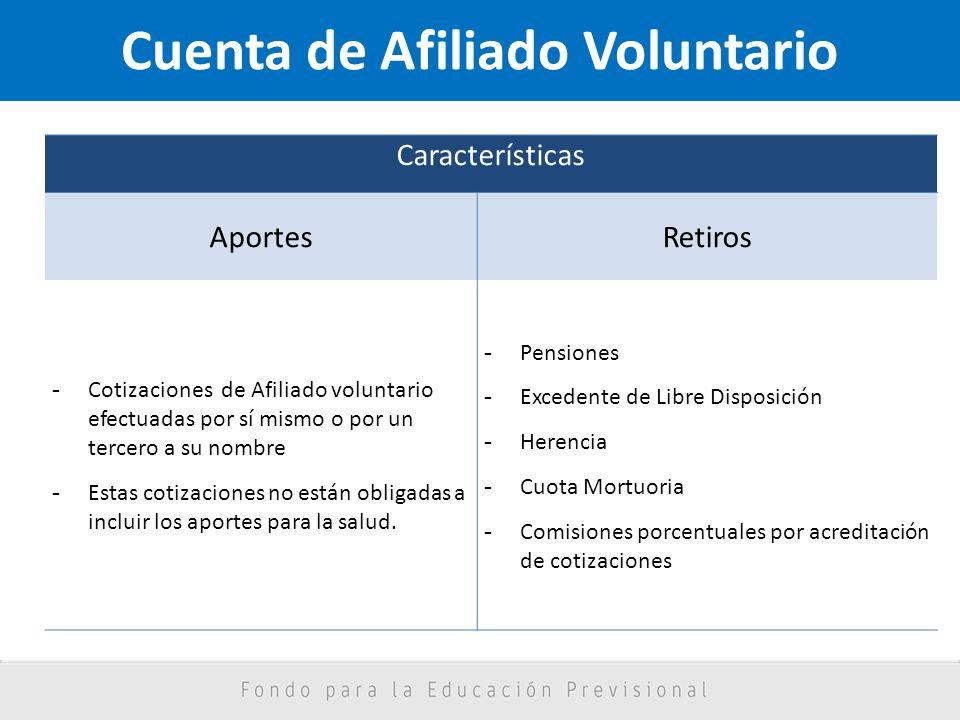 Cuenta de Afiliado Voluntario