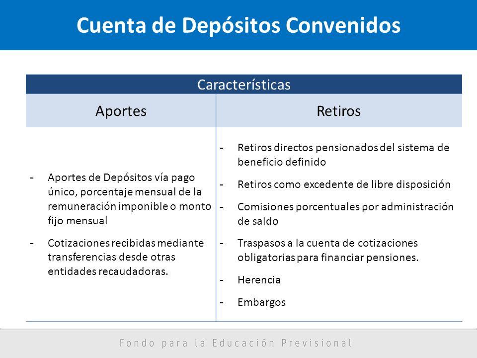 Cuenta de Depósitos Convenidos