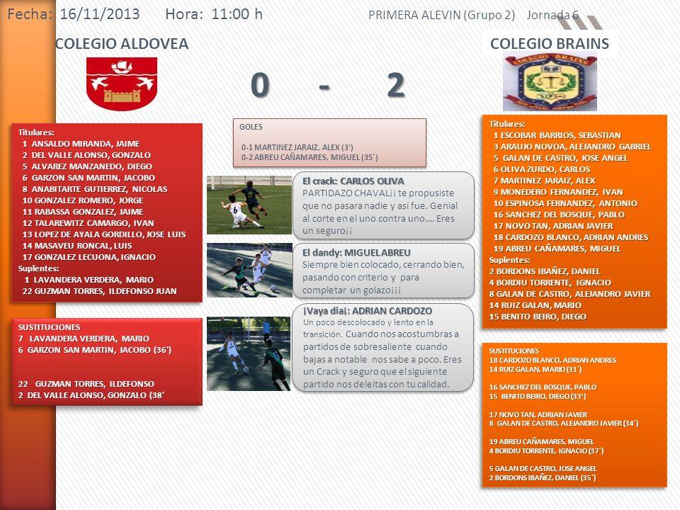 0 - 2 Fecha: 16/11/2013 Hora: 11:00 h COLEGIO ALDOVEA COLEGIO BRAINS