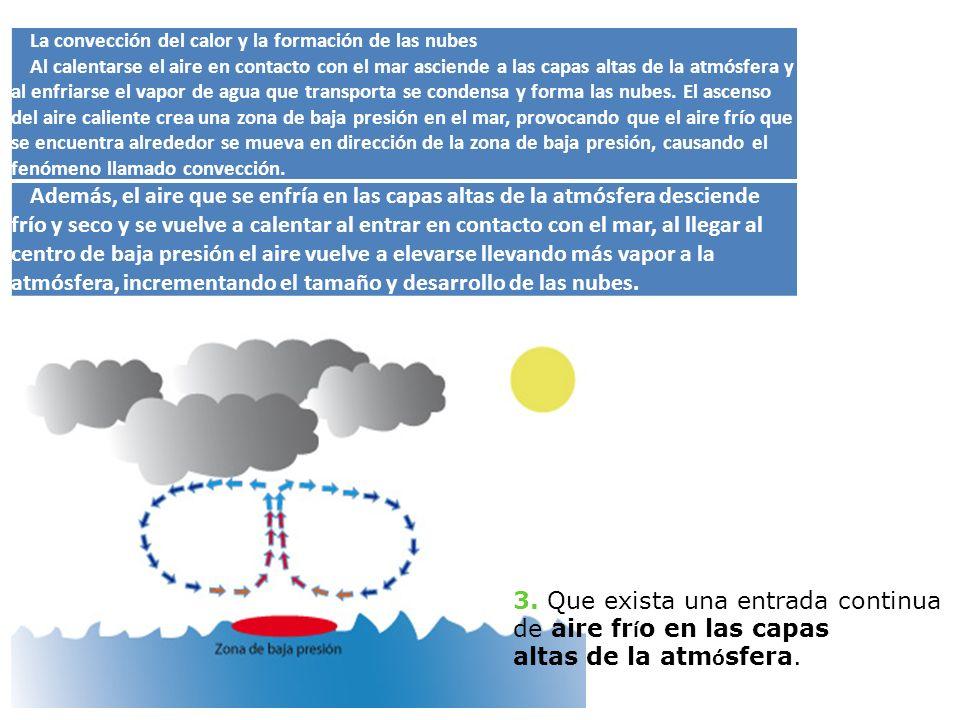3. Que exista una entrada continua de aire frío en las capas