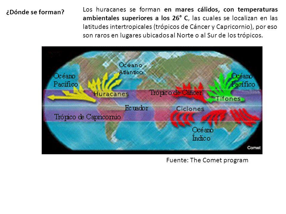 Los huracanes se forman en mares cálidos, con temperaturas ambientales superiores a los 26° C, las cuales se localizan en las latitudes intertropicales (trópicos de Cáncer y Capricornio), por eso son raros en lugares ubicados al Norte o al Sur de los trópicos.