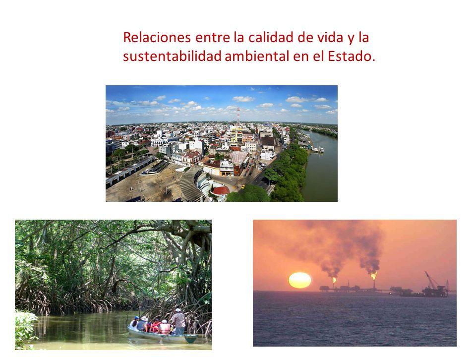 Relaciones entre la calidad de vida y la sustentabilidad ambiental en el Estado.