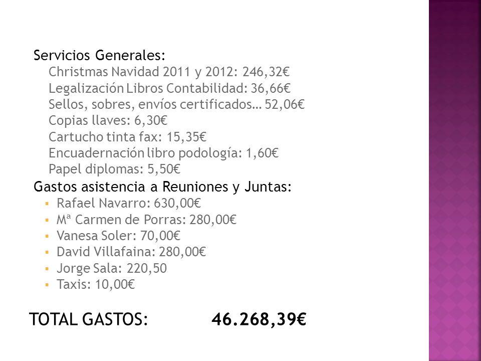 TOTAL GASTOS: 46.268,39€ Servicios Generales: