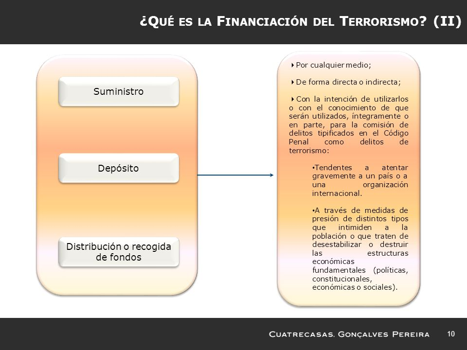¿Qué es la Financiación del Terrorismo (II)