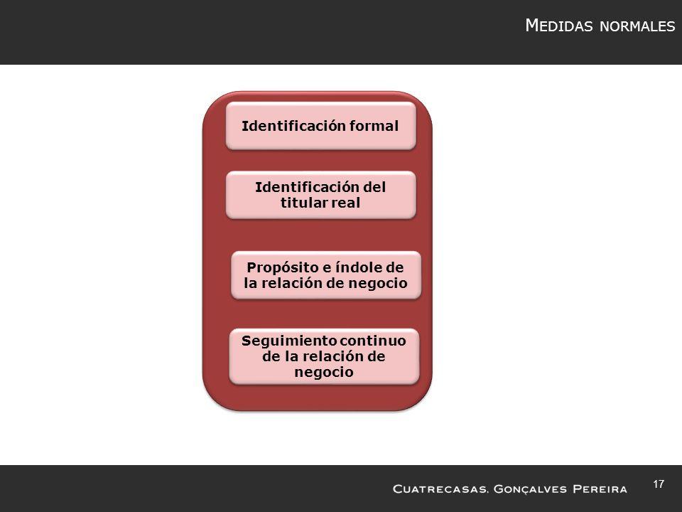 Medidas normales Identificación formal Identificación del titular real