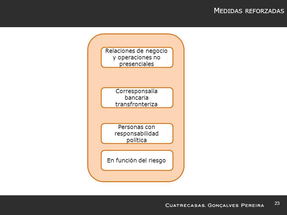 Medidas reforzadas Relaciones de negocio y operaciones no presenciales