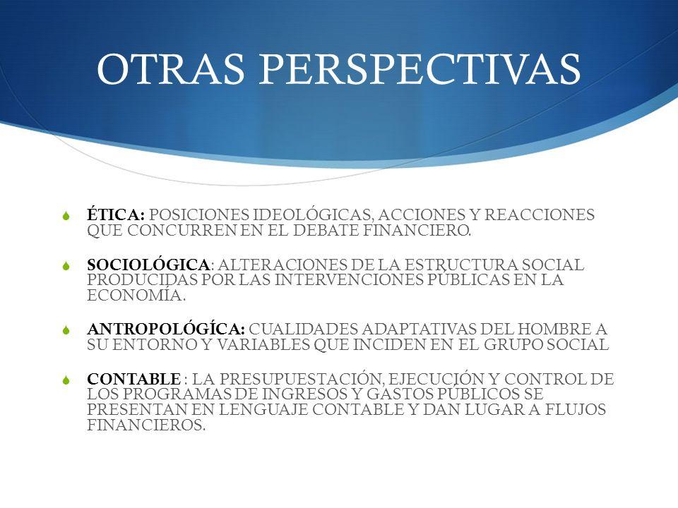 OTRAS PERSPECTIVAS ÉTICA: POSICIONES IDEOLÓGICAS, ACCIONES Y REACCIONES QUE CONCURREN EN EL DEBATE FINANCIERO.
