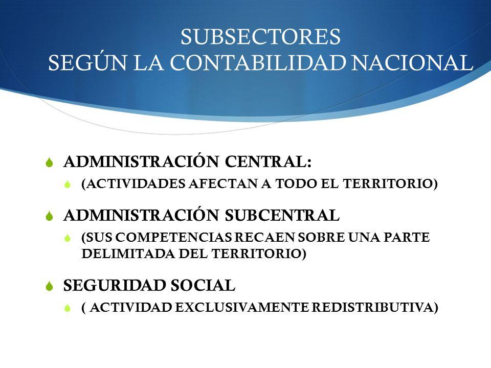 SUBSECTORES SEGÚN LA CONTABILIDAD NACIONAL