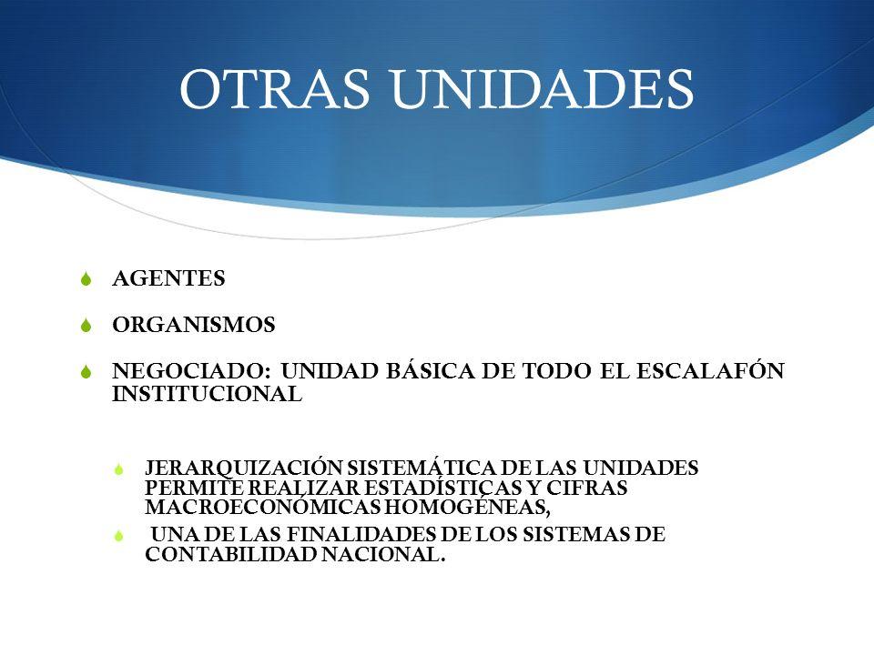 OTRAS UNIDADES AGENTES ORGANISMOS