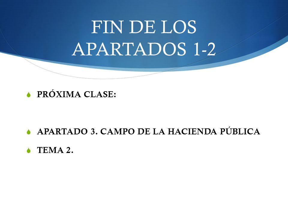 FIN DE LOS APARTADOS 1-2 PRÓXIMA CLASE: