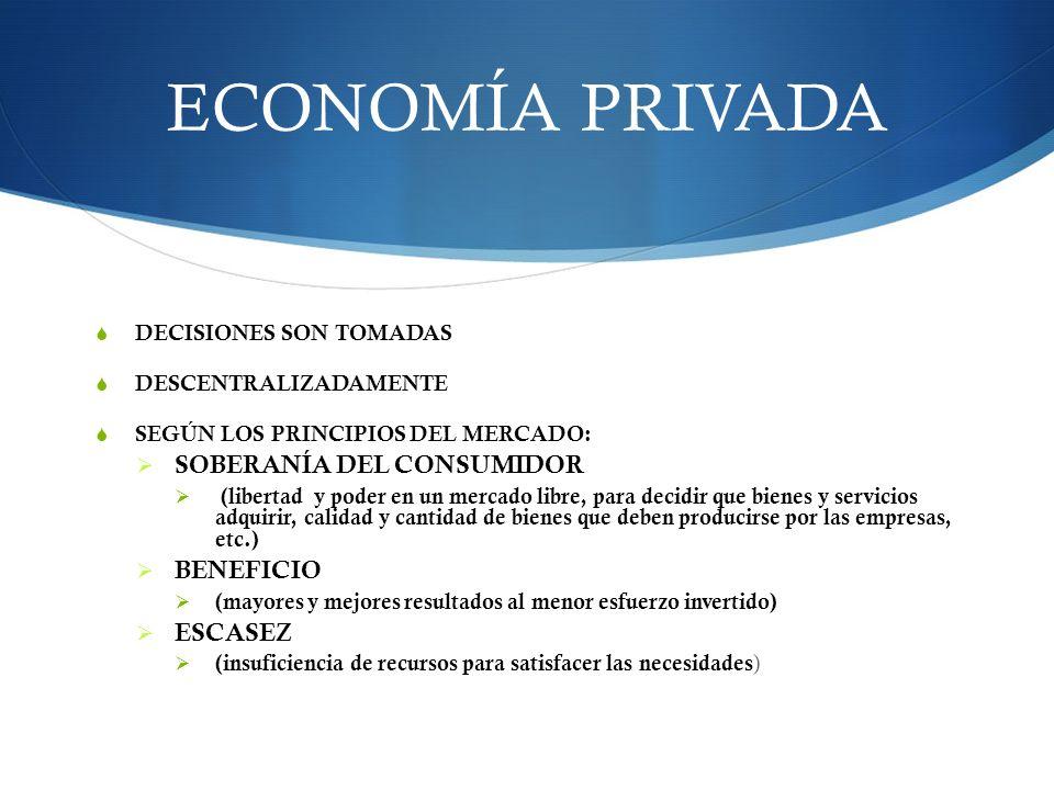 ECONOMÍA PRIVADA SOBERANÍA DEL CONSUMIDOR BENEFICIO ESCASEZ