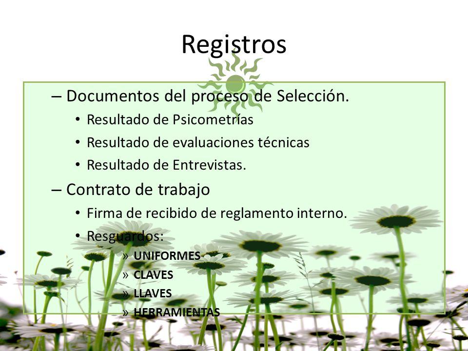 Registros Documentos del proceso de Selección. Contrato de trabajo