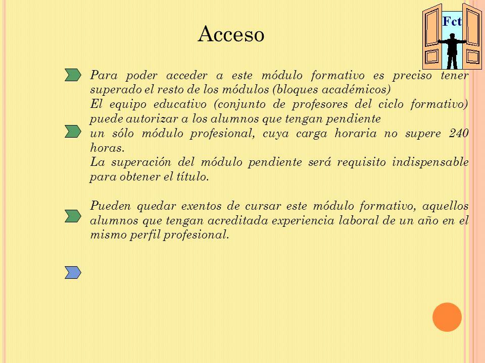 Acceso Para poder acceder a este módulo formativo es preciso tener superado el resto de los módulos (bloques académicos)