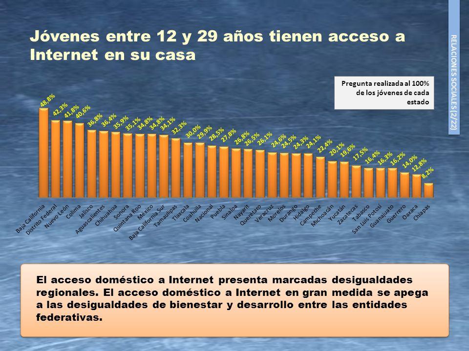 Jóvenes entre 12 y 29 años tienen acceso a Internet en su casa