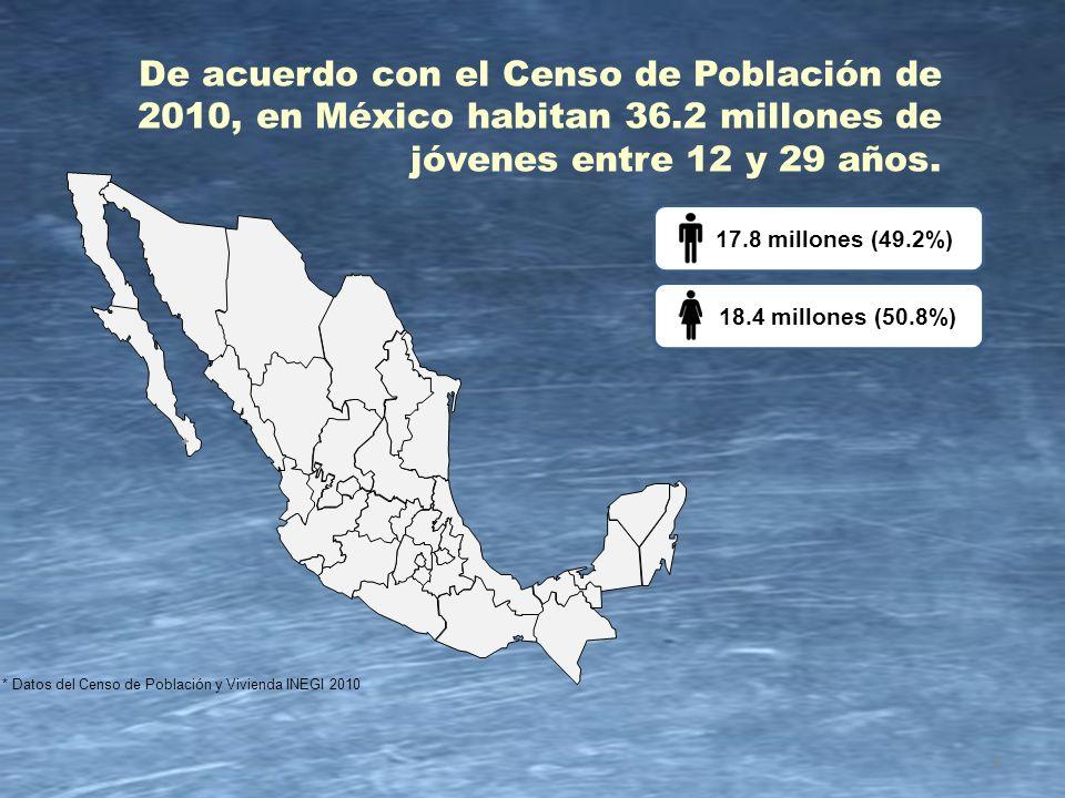 De acuerdo con el Censo de Población de 2010, en México habitan 36