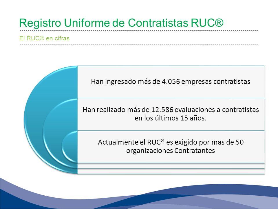 Han ingresado más de 4.056 empresas contratistas