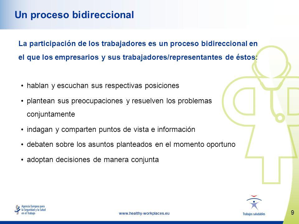 Un proceso bidireccional