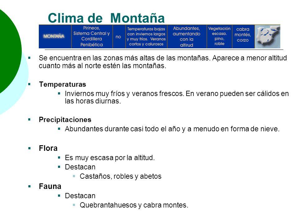 Clima de Montaña Flora Fauna