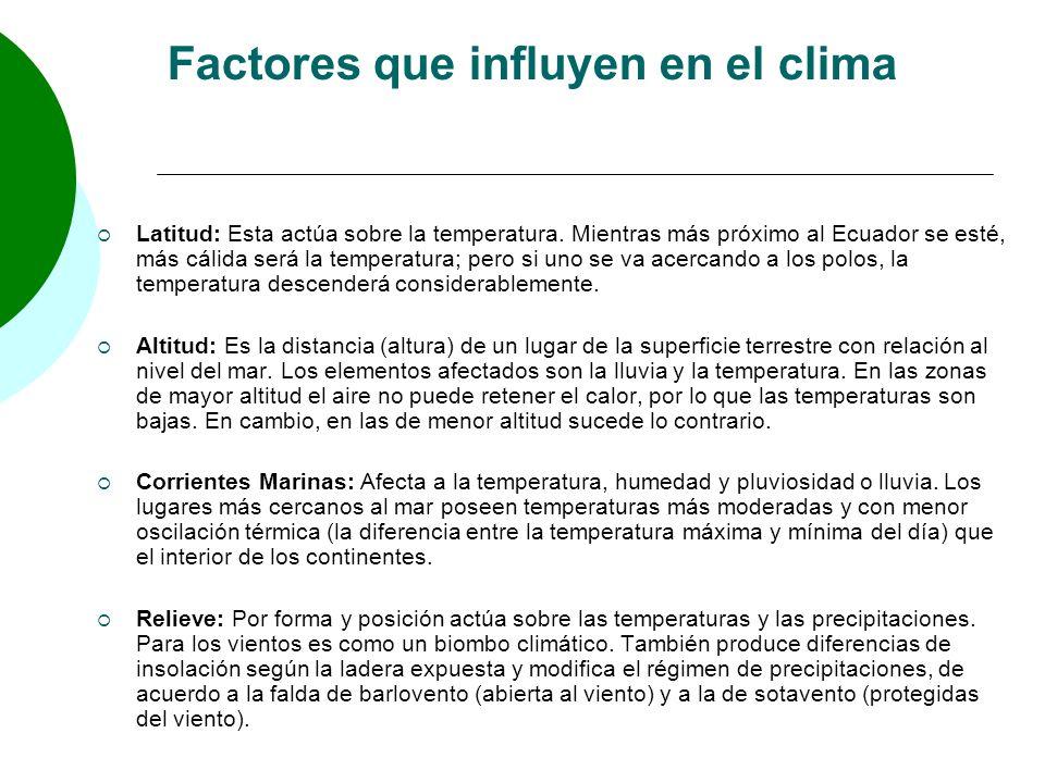 Factores que influyen en el clima